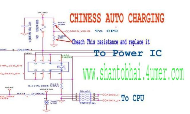 Maximum China Auto Charging Solution