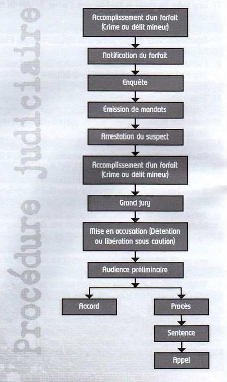 proced11.jpg