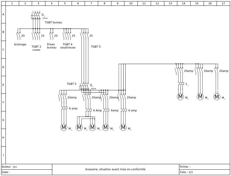 choisir un disjoncteur pour un moteur