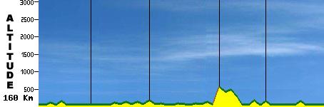 etape110.png