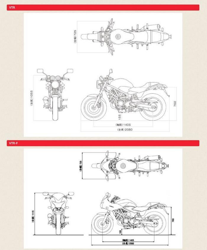 Une moto espagnole la maison page 6 for Maison de la moto belle rose