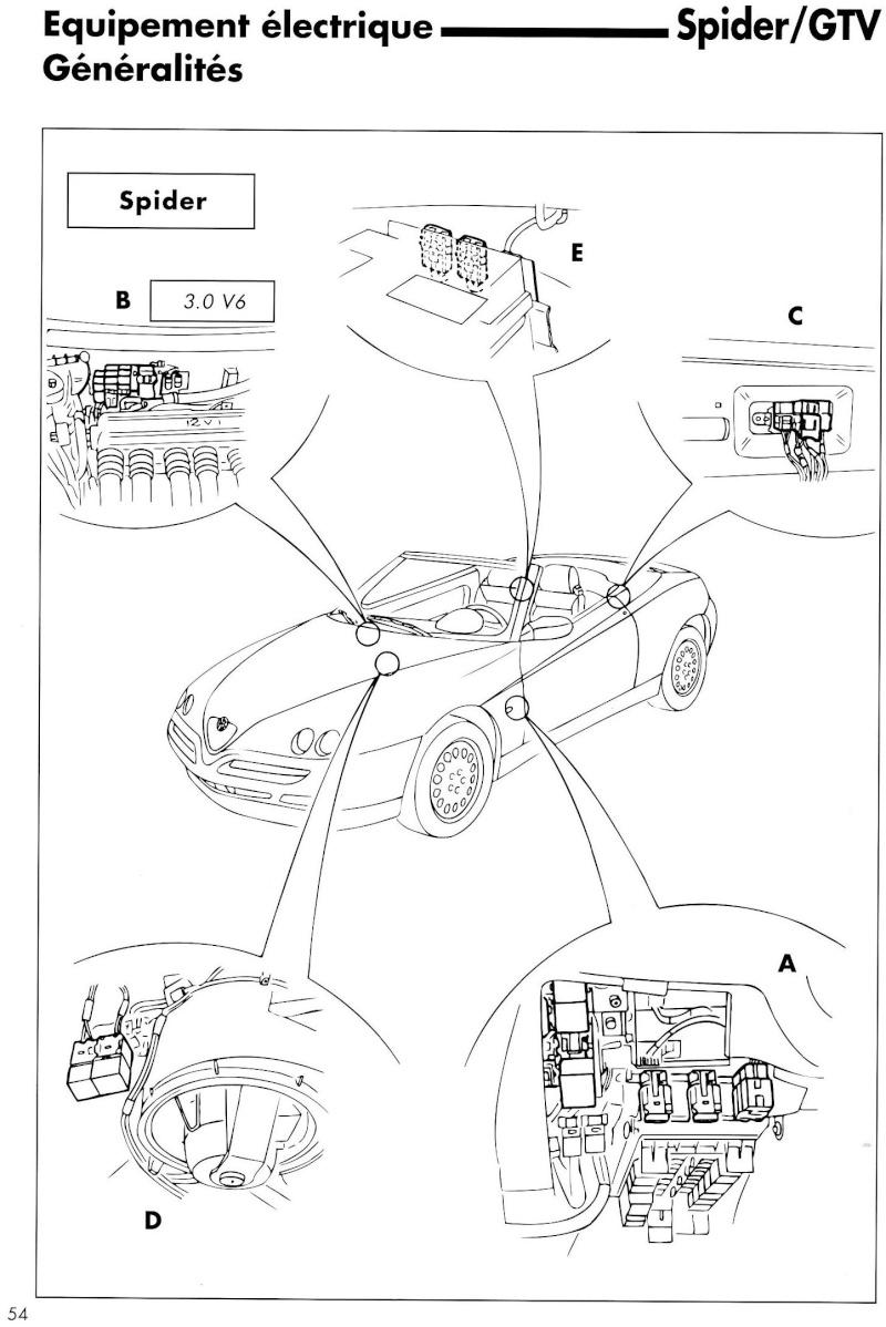 renault 4cv wiring diagram pontiac wiring diagrams wiring