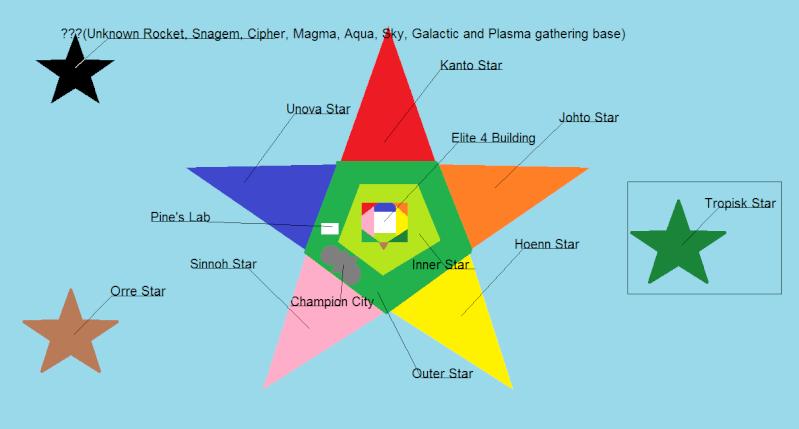 Tropisk Star