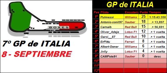7- GP de  ITALIA