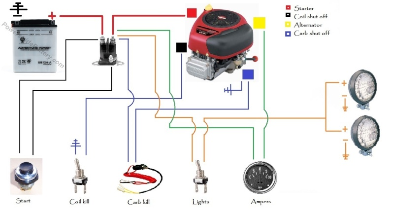 Briggs And Stratton 16 Hp Wiring Diagram